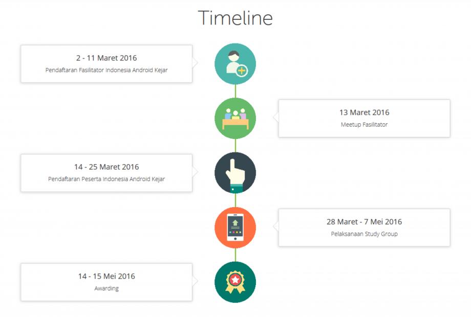 Timeline-Indonesia-Android-Kejar