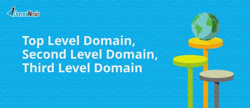 top level domain, second level domain, third level domain