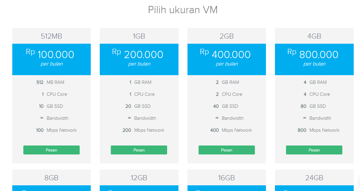 vps indonesia