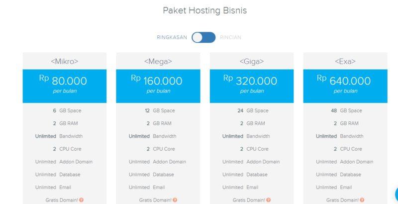 memilih hosting