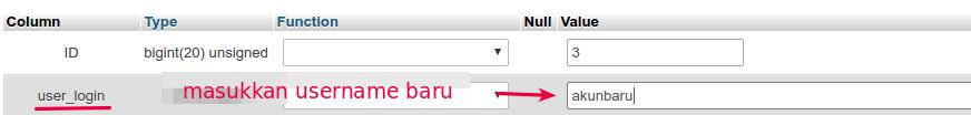 Cara Mengubah Username WordPress
