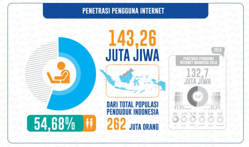 hosting indonesia terbaik