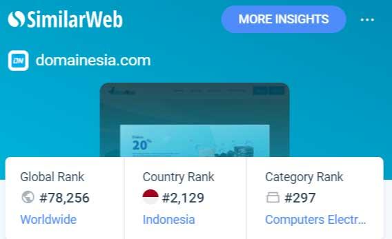 SEO similar web