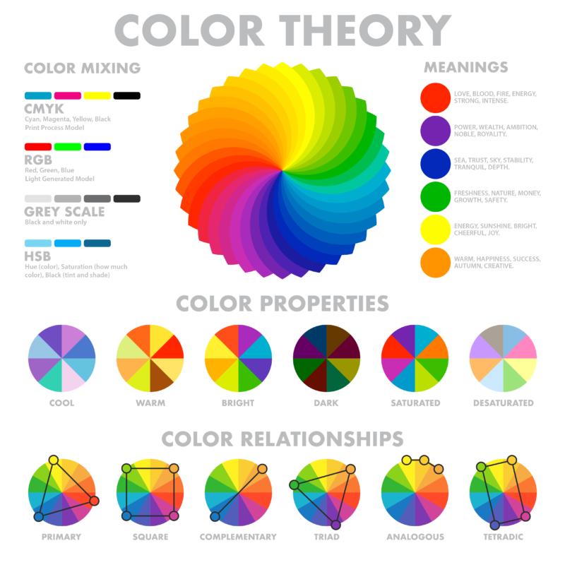 warna palet