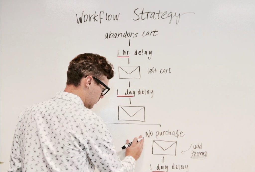 pemasaran perencanaan