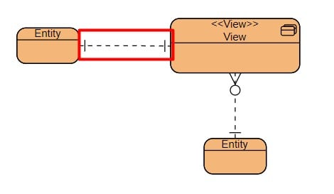 Pengertian ERD Adalah: Contoh, Simbol, dan Penjelasan